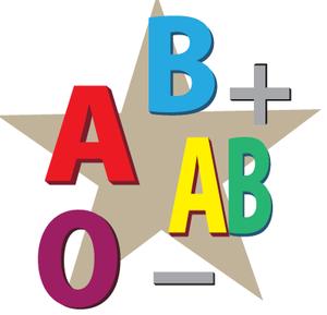 友人が言うにはA型=几帳面 B型=自己中 O型=陽気 AB型=天才肌っていうイメージらしいんだが