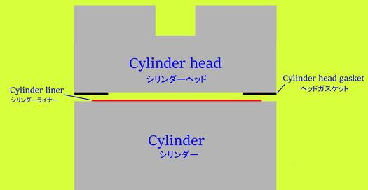 シリンダーライナー1