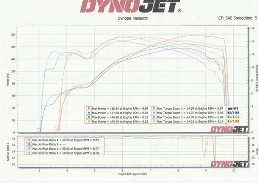 V-MAX1200 DYNO-RUN Vブーストキャンセル