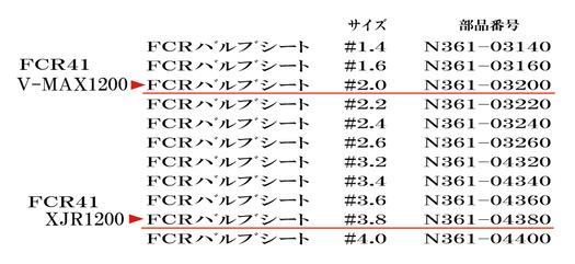 FCR-バルブシート
