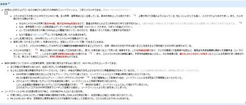 【艦これ】wikiの「Swordfish MkIII熟練」の半分がメカジキの解説なんだが