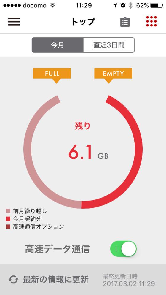楽天モバイル-データ繰り越し
