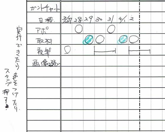 ガントチャート利用