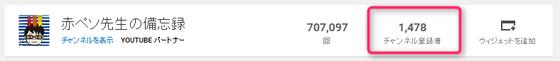 youtubeのチャンネル登録者数
