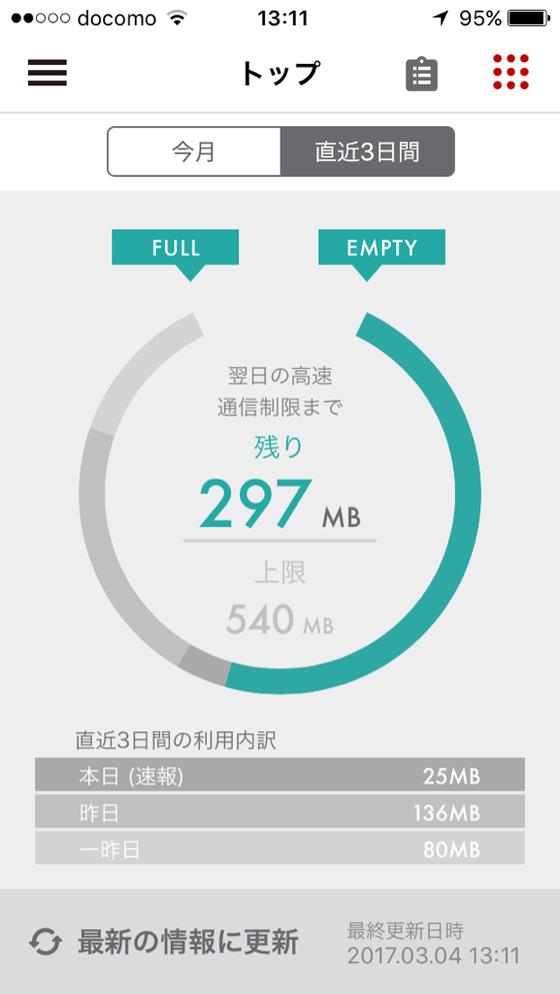 楽天モバイル-3日速度制限