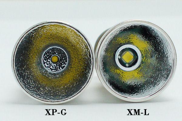XML_XPG