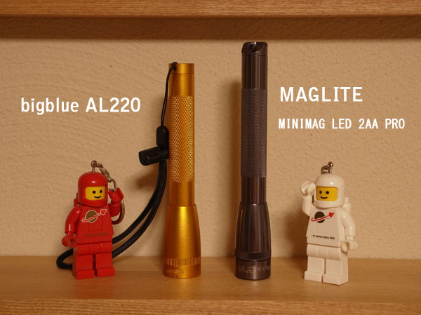 AL220-1