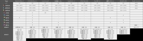 リアユニットまとめ2019・6