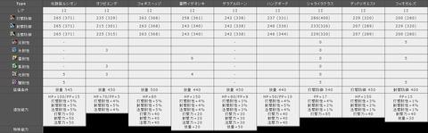 アームユニットまとめ2019・4