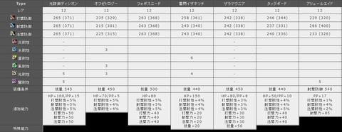 レッグユニットまとめ2019・4