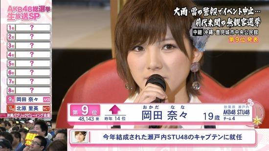 総選挙の岡田奈々