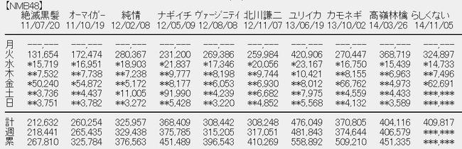 2014y11m08d_194943817