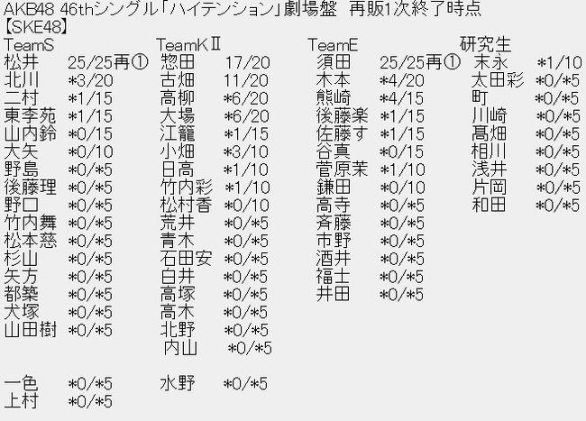 2016y10m27d_032501613