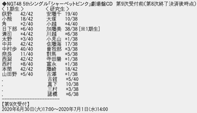 2020y06m30d_194402533