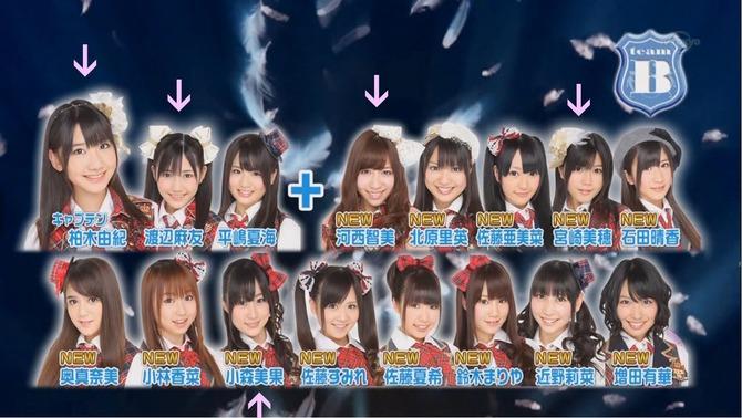 Team B edit