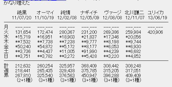 NMB48★1740