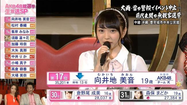 向井地美音が選抜から漏れて寝られない・・・(キャプチャ画像あり)【AKB48 49thシングル選抜総選挙/2017年第9回AKB48選抜総選挙】