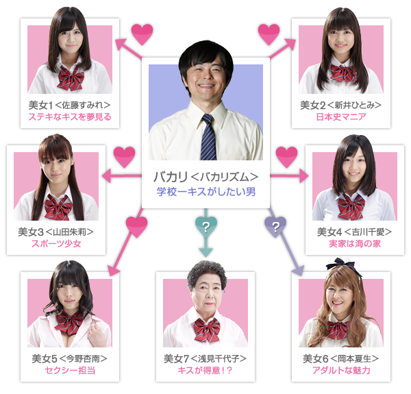 chart_sp