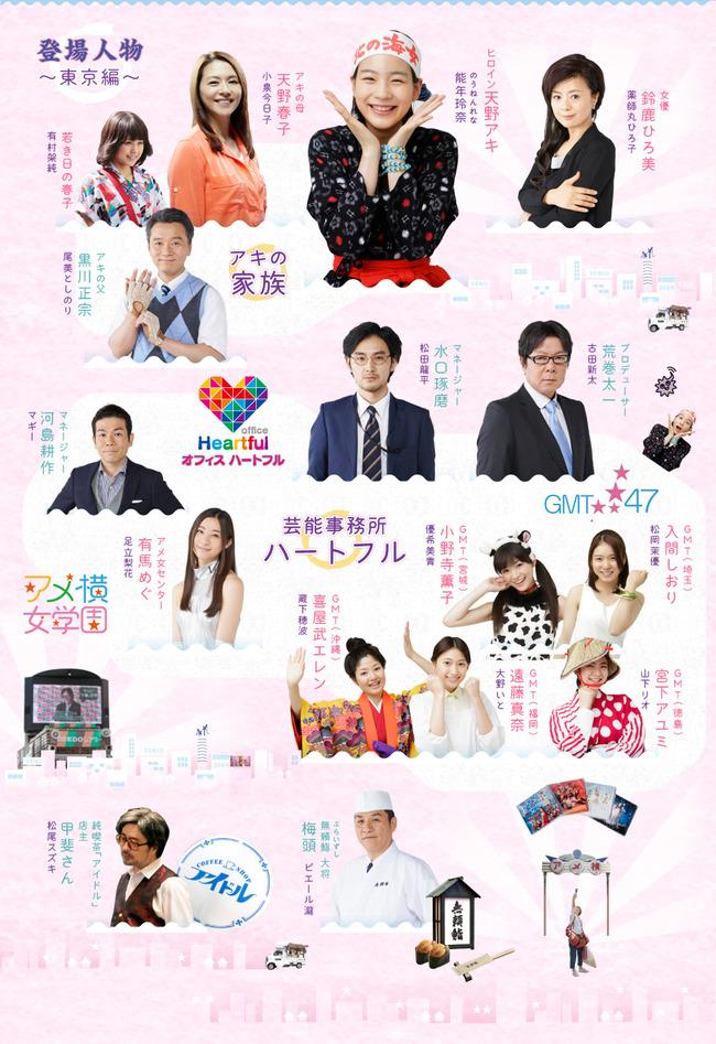 cast_tokyo