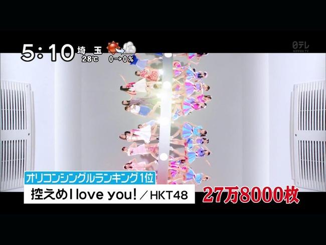 2481ff53