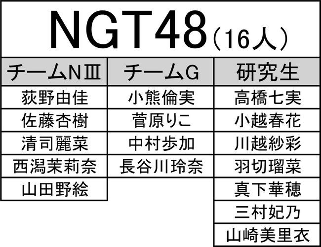 0f965c12