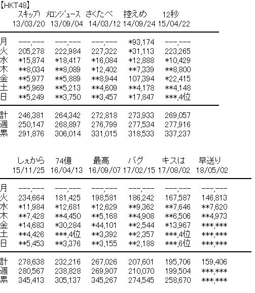 43d7839b