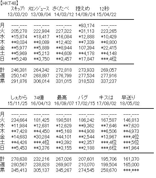 6b0a0534