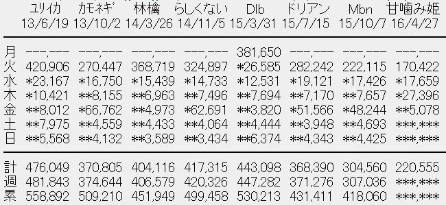 2016y04m30d_195326019