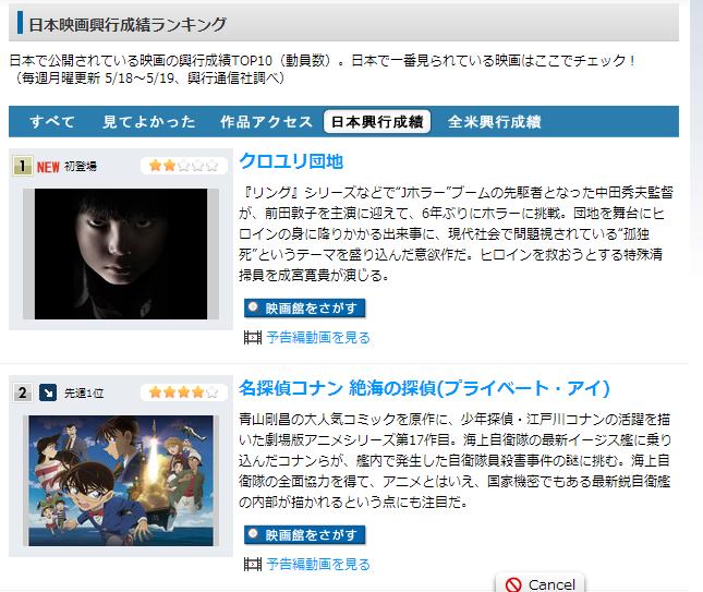 最新日本映画興行成績ランキング   Movie Walker