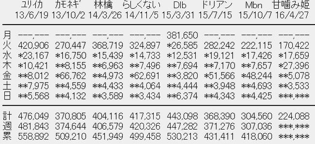 2016y05m01d_195214144