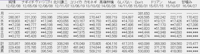 2016y04m29d_192348263