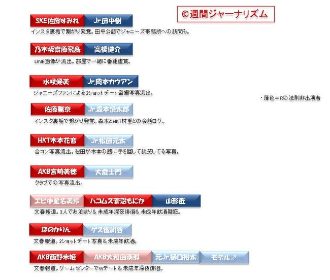 【速報】AKB48・SKE48のメンバー、Rの法則ホームページより駆逐される!!