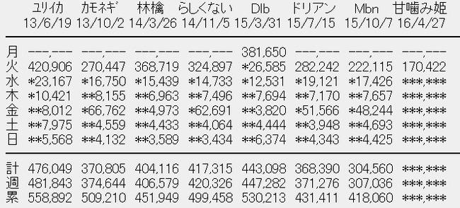 2016y04m27d_200007944
