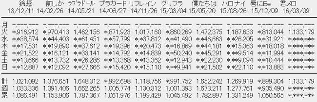2016y03m09d_194544863