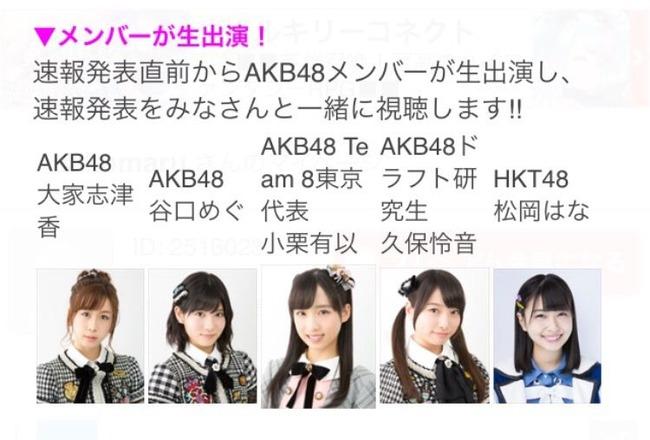 【5月31日今夜19:30~】AKB48選抜総選挙速報発表 生中継SP【ニコニコ生放送】【AKB48 49thシングル選抜総選挙/2017年第9回AKB48選抜総選挙】
