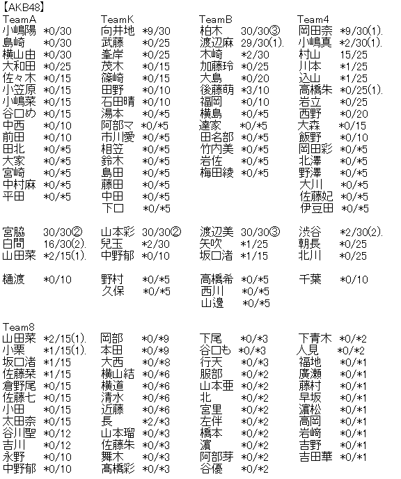 01ecc921