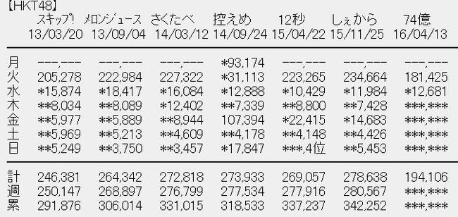2016y04m14d_195758676