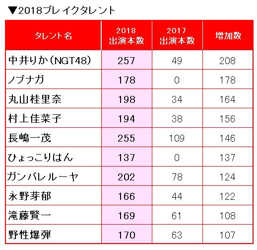 2018_break