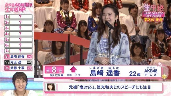 「島崎遥香 総選挙」の画像検索結果