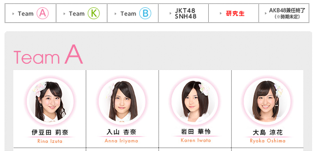 AKB48公式サイト|メンバー情報