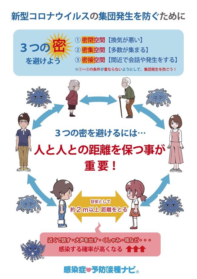 【悲報】東京8月1日~12日の死者数 新型コロナウイルス4人、熱中症26人