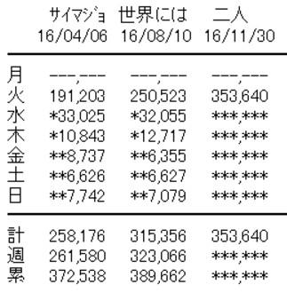 2016y11m30d_200043526