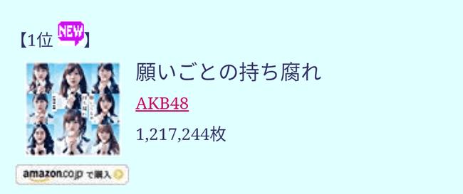 【速報】AKB48「願いごとの持ち腐れ」オリコン初日売上は1,217,244枚!!!