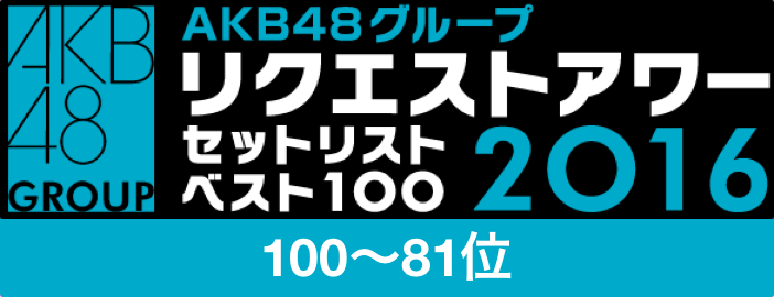 100-81