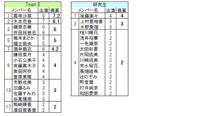 2015-2-2