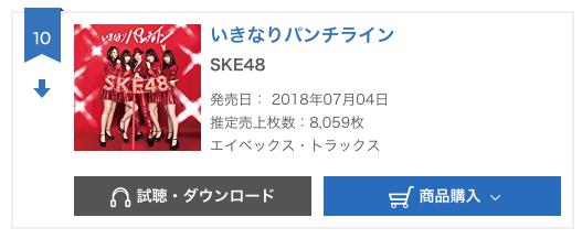 SKE48「いきなりパンチライン」11月19日付けオリコン週間シングルランキングで10位!