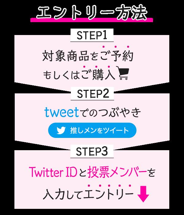 step-01-sp
