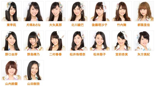 SKE48竹内舞の生誕祭が9月3日に開催!出演メンバーが発表!