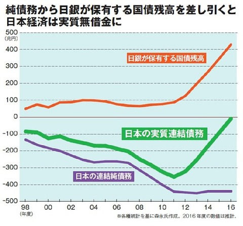 morinaga_graph