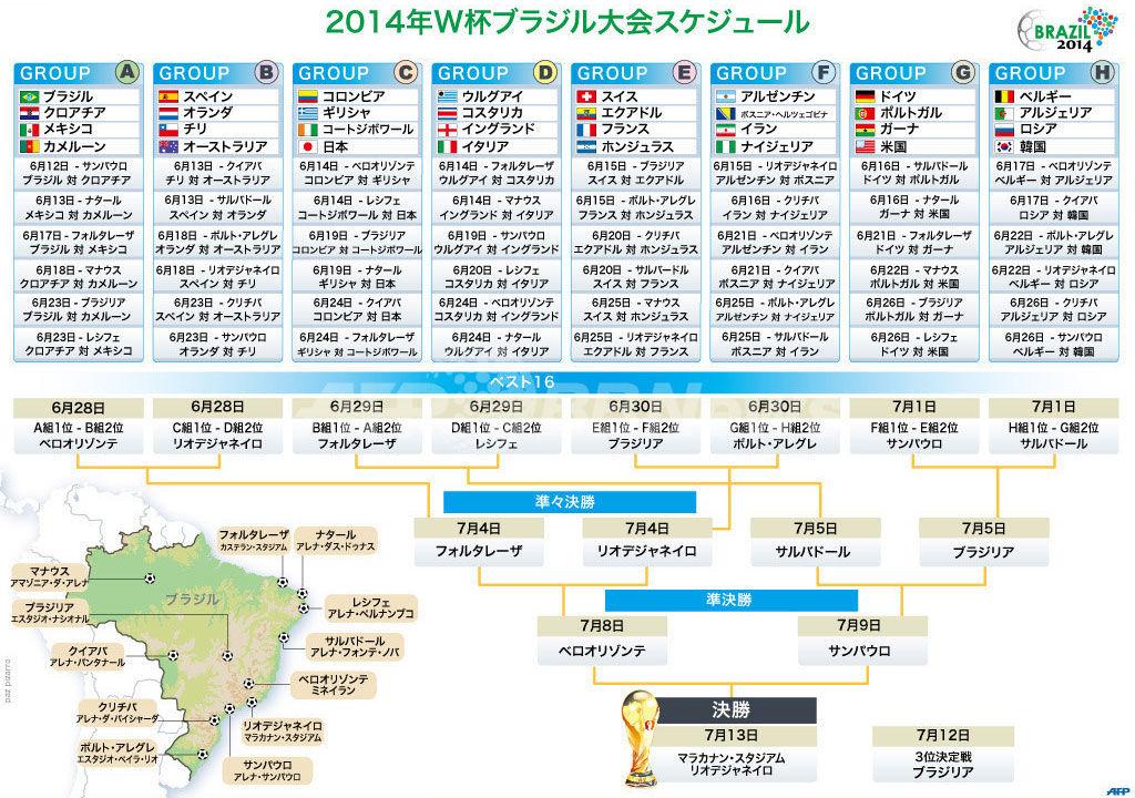 ワールドカップ日程と日本時間の放送スケジュール一覧表画像が便利すぎるwww【サッカー・2014FIFA W杯ブラジル大会・組み合わせ・トーナメント表】